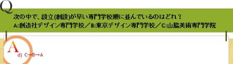 次の中で、設立(創設)が早い専門学校順に並んでいるのはどれ? A:創造社デザイン専門学校/B:東京デザイン専門学校/C:山脇美術専門学院